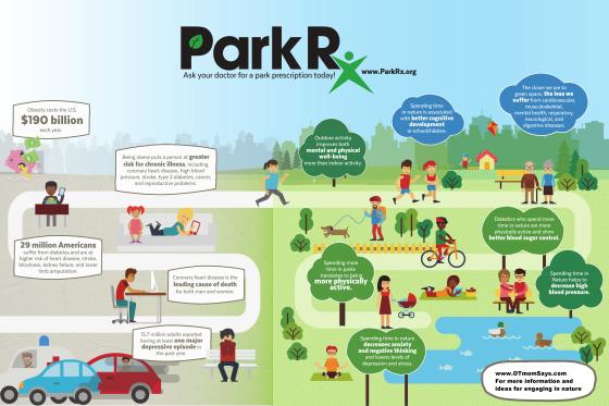 ParkRx Infographic_otmom_000001